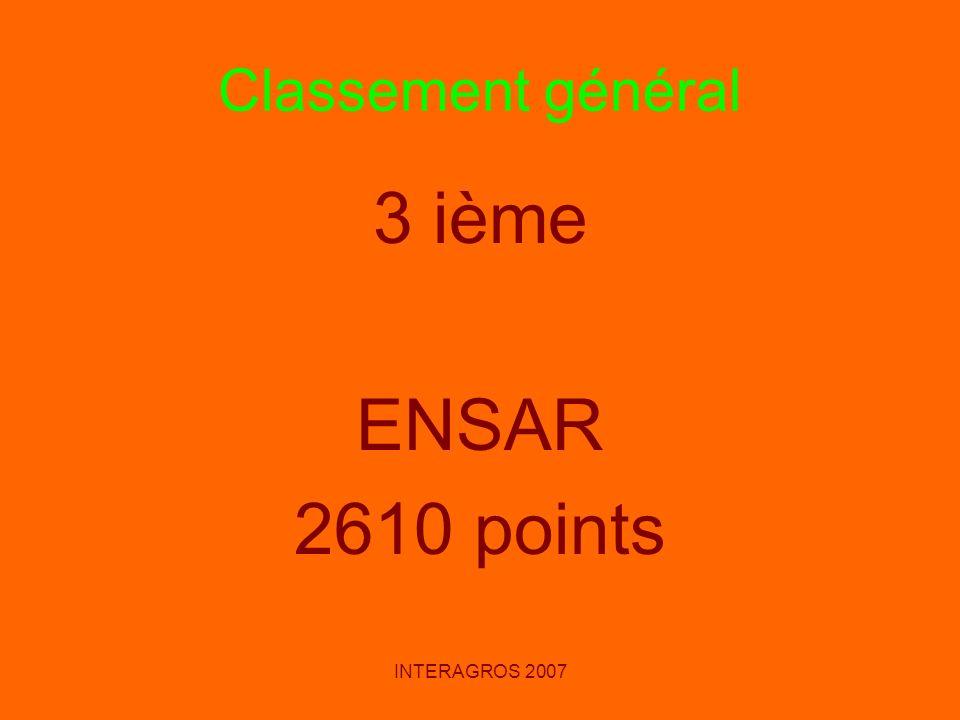 INTERAGROS 2007 Classement général 3 ième ENSAR 2610 points