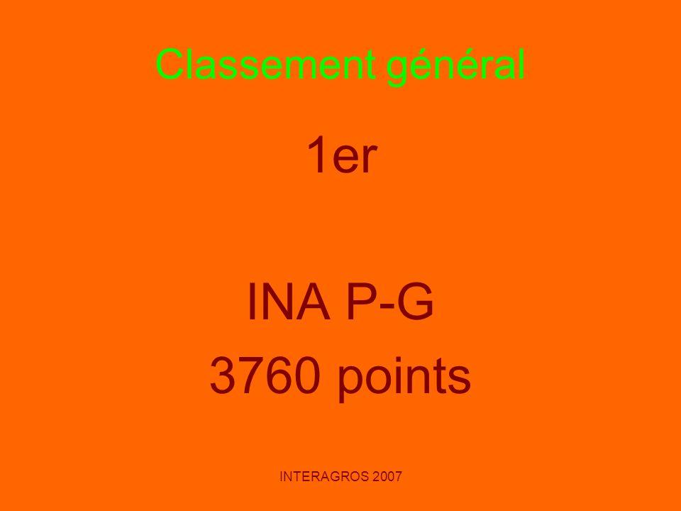 INTERAGROS 2007 Classement général 1er INA P-G 3760 points