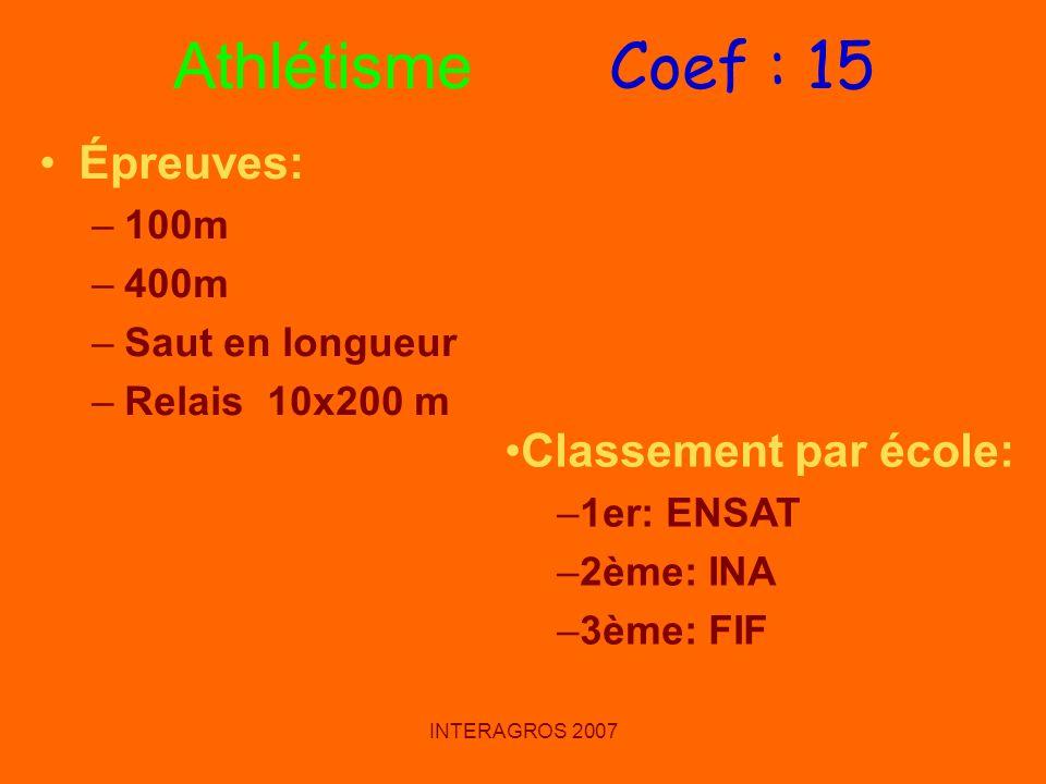 INTERAGROS 2007 Athlétisme Coef : 15 Épreuves: –100m –400m –Saut en longueur –Relais 10x200 m Classement par école: –1er: ENSAT –2ème: INA –3ème: FIF
