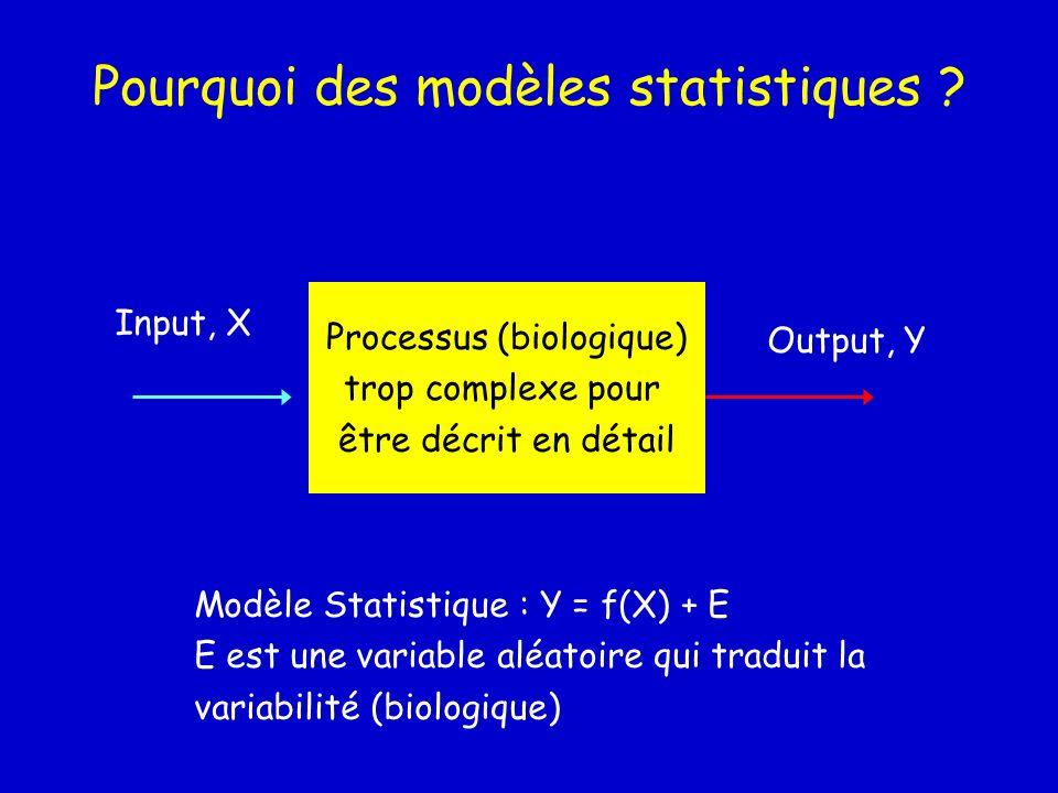 Pourquoi des modèles statistiques ? Processus (biologique) trop complexe pour être décrit en détail Input, X Output, Y Modèle Statistique : Y = f(X) +
