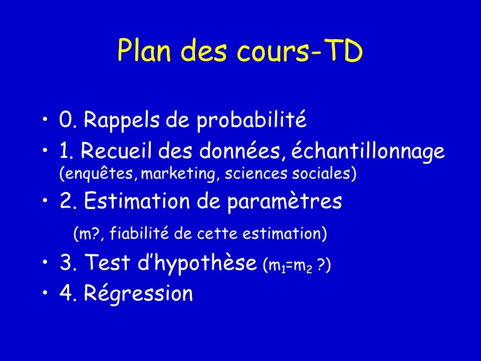 Plan des cours-TD 0. Rappels de probabilité 1. Recueil des données, échantillonnage (enquêtes, marketing, sciences sociales) 2. Estimation de paramètr