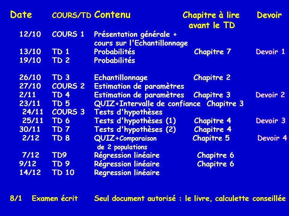 Date COURS/TD Contenu Chapitre à lire Devoir avant le TD 12/10 COURS 1Présentation générale + cours sur l'Echantillonnage 13/10 TD 1Probabilités Chapi