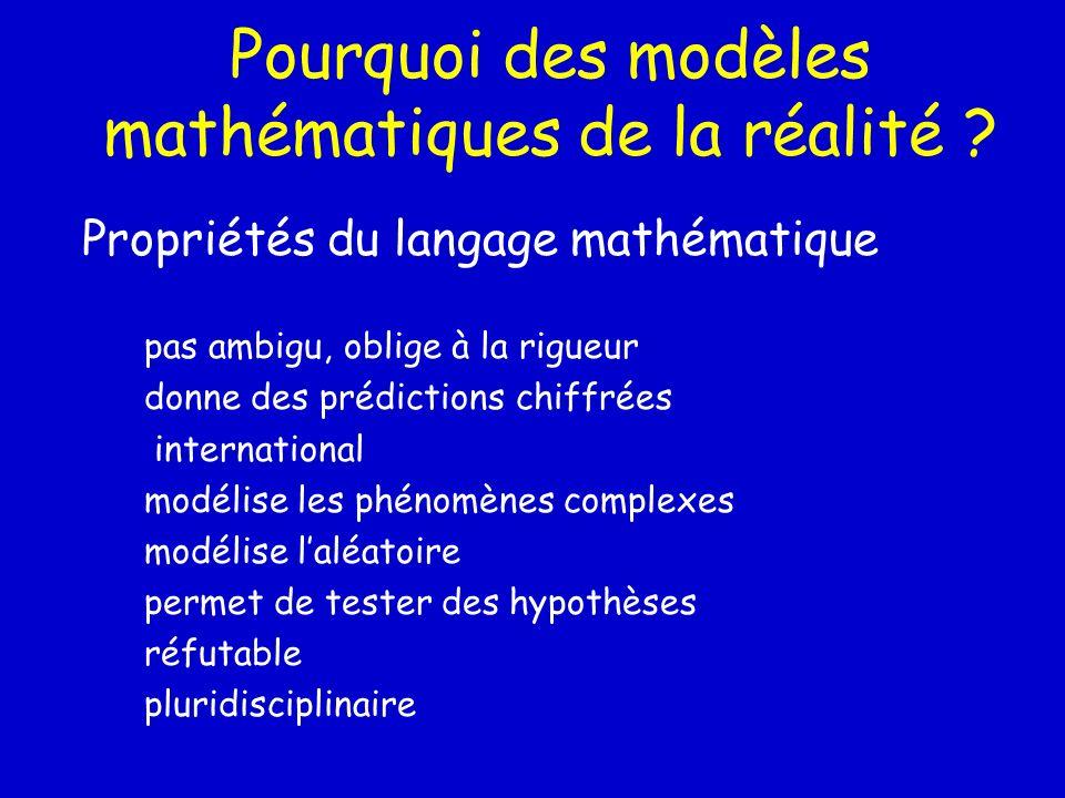 Pourquoi des modèles mathématiques de la réalité ? pas ambigu, oblige à la rigueur donne des prédictions chiffrées international modélise les phénomèn