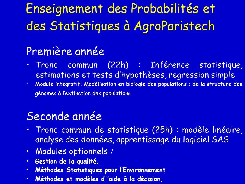 Enseignement des Probabilités et des Statistiques à AgroParisTech Troisième année : Master M2 Probabilité et Statistique, avec Paris XI, lENS –1-8 étudiants AgroParisTech par an font loption Statistique Appliquée, biostatistiques ; –recherche : Ens.