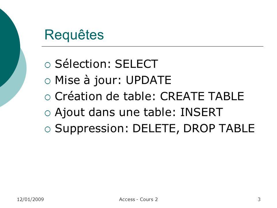 12/01/2009Access - Cours 23 Requêtes Sélection: SELECT Mise à jour: UPDATE Création de table: CREATE TABLE Ajout dans une table: INSERT Suppression: DELETE, DROP TABLE