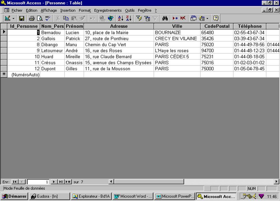 19/01/2009Access - Cours 315 Formulaires 1.Formulaire Personne 2.