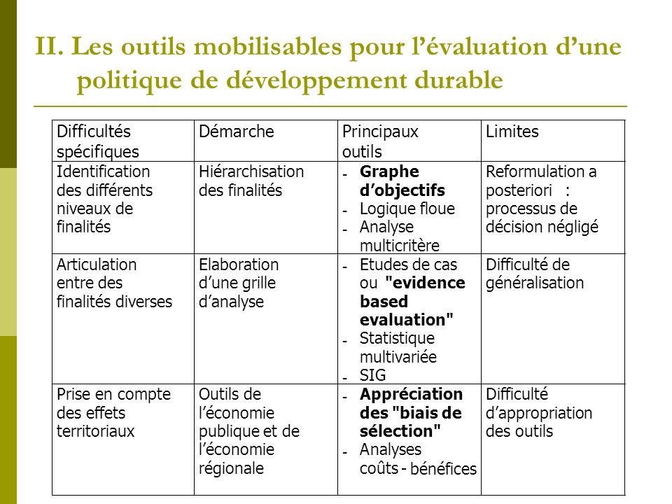 II. Les outils mobilisables pour lévaluation dune politique de développement durable