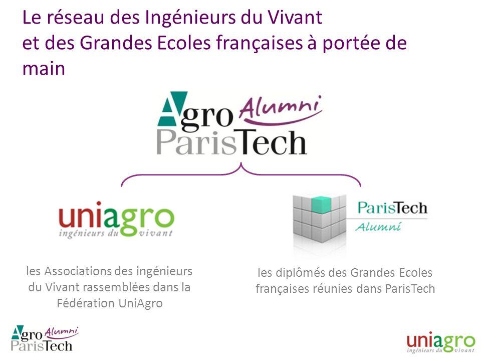 Le réseau des Ingénieurs du Vivant et des Grandes Ecoles françaises à portée de main les Associations des ingénieurs du Vivant rassemblées dans la Féd