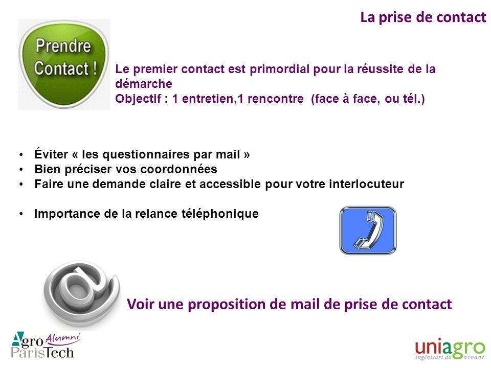 La prise de contact Éviter « les questionnaires par mail » Bien préciser vos coordonnées Faire une demande claire et accessible pour votre interlocute