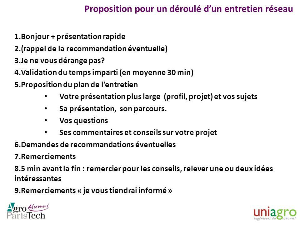 Proposition pour un déroulé dun entretien réseau 1.Bonjour + présentation rapide 2.(rappel de la recommandation éventuelle) 3.Je ne vous dérange pas?