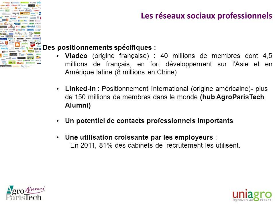 Les réseaux sociaux professionnels Des positionnements spécifiques : Viadeo (origine française) : 40 millions de membres dont 4,5 millions de français