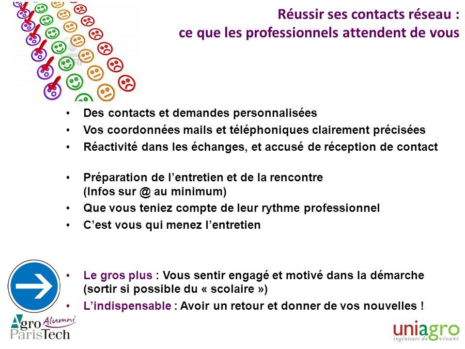 Réussir ses contacts réseau : ce que les professionnels attendent de vous Des contacts et demandes personnalisées Vos coordonnées mails et téléphoniqu