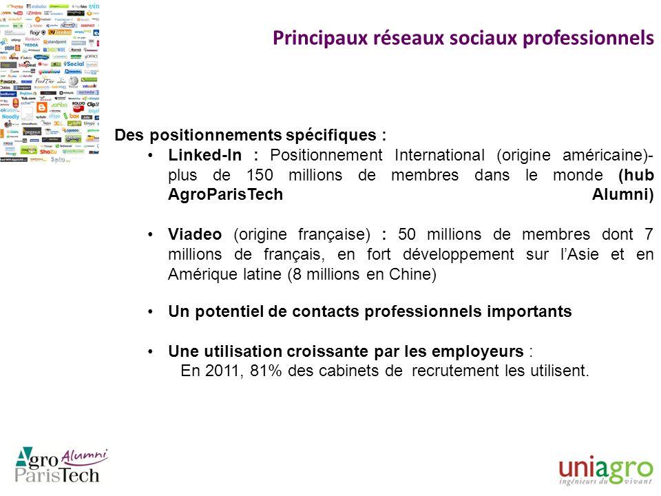 Principaux réseaux sociaux professionnels Des positionnements spécifiques : Linked-In : Positionnement International (origine américaine)- plus de 150