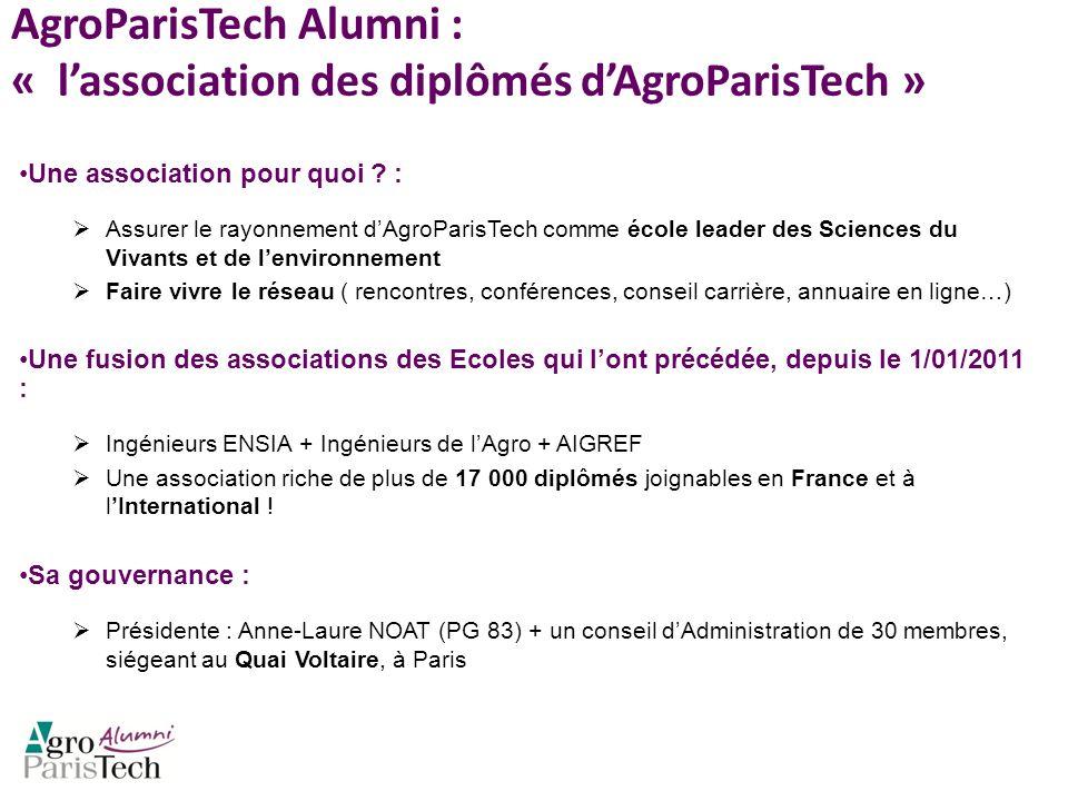 AgroParisTech Alumni : « lassociation des diplômés dAgroParisTech » Une association pour quoi ? : Assurer le rayonnement dAgroParisTech comme école le