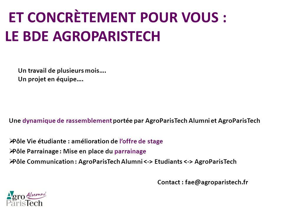 ET CONCRÈTEMENT POUR VOUS : LE BDE AGROPARISTECH Une dynamique de rassemblement portée par AgroParisTech Alumni et AgroParisTech Pôle Vie étudiante :