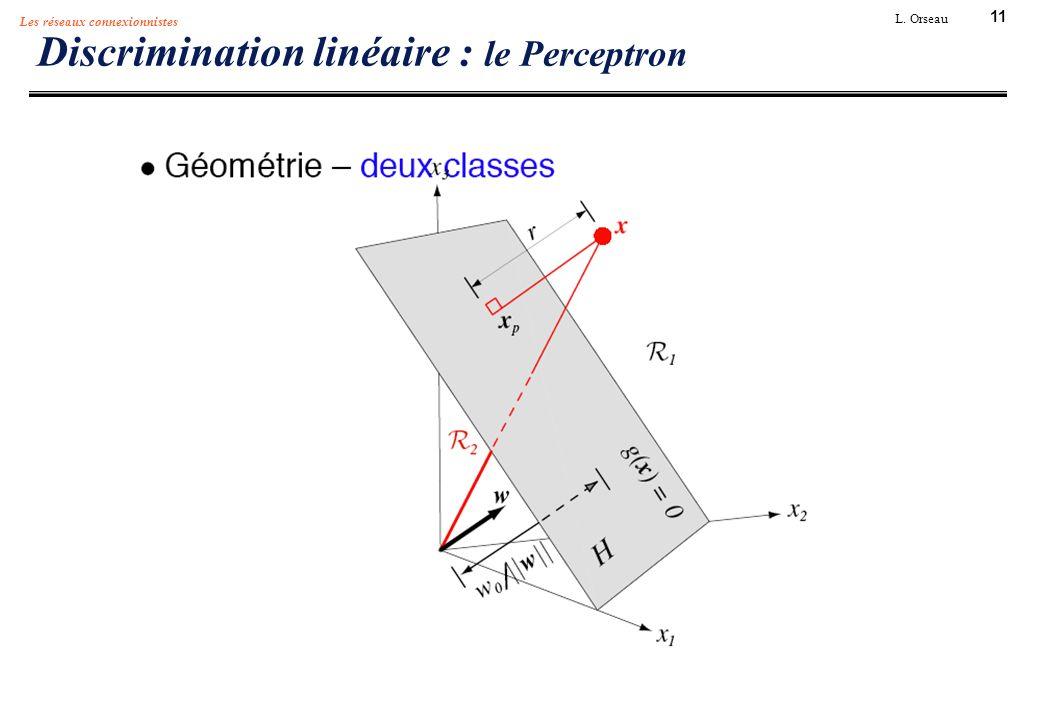 11 L. Orseau Les réseaux connexionnistes Discrimination linéaire : le Perceptron