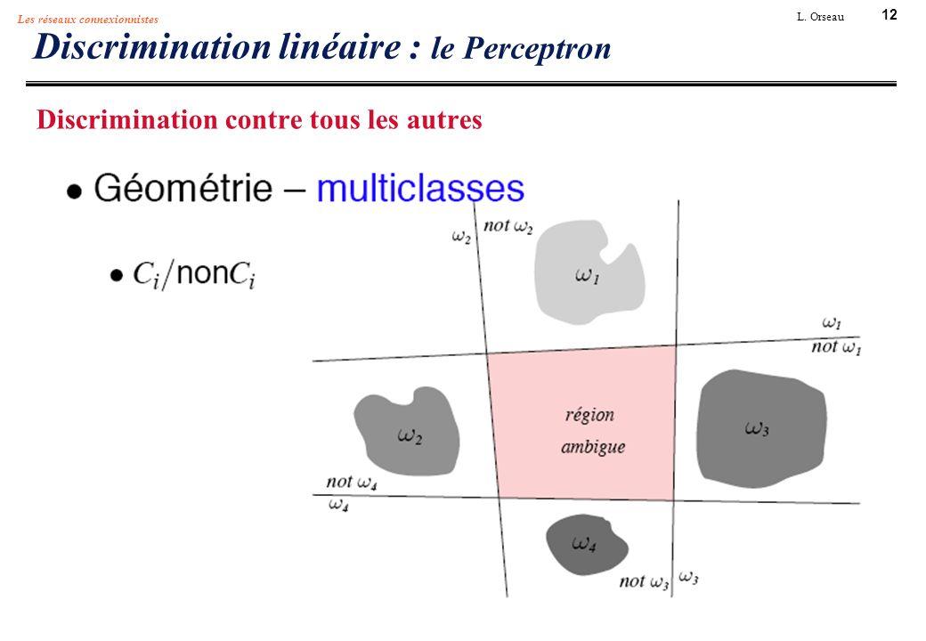 12 L. Orseau Les réseaux connexionnistes Discrimination linéaire : le Perceptron Discrimination contre tous les autres