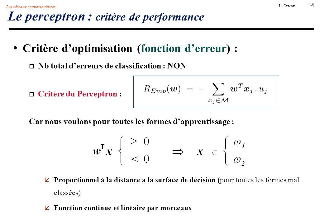 14 L. Orseau Les réseaux connexionnistes Le perceptron : critère de performance Critère doptimisation (fonction derreur) : Nb total derreurs de classi