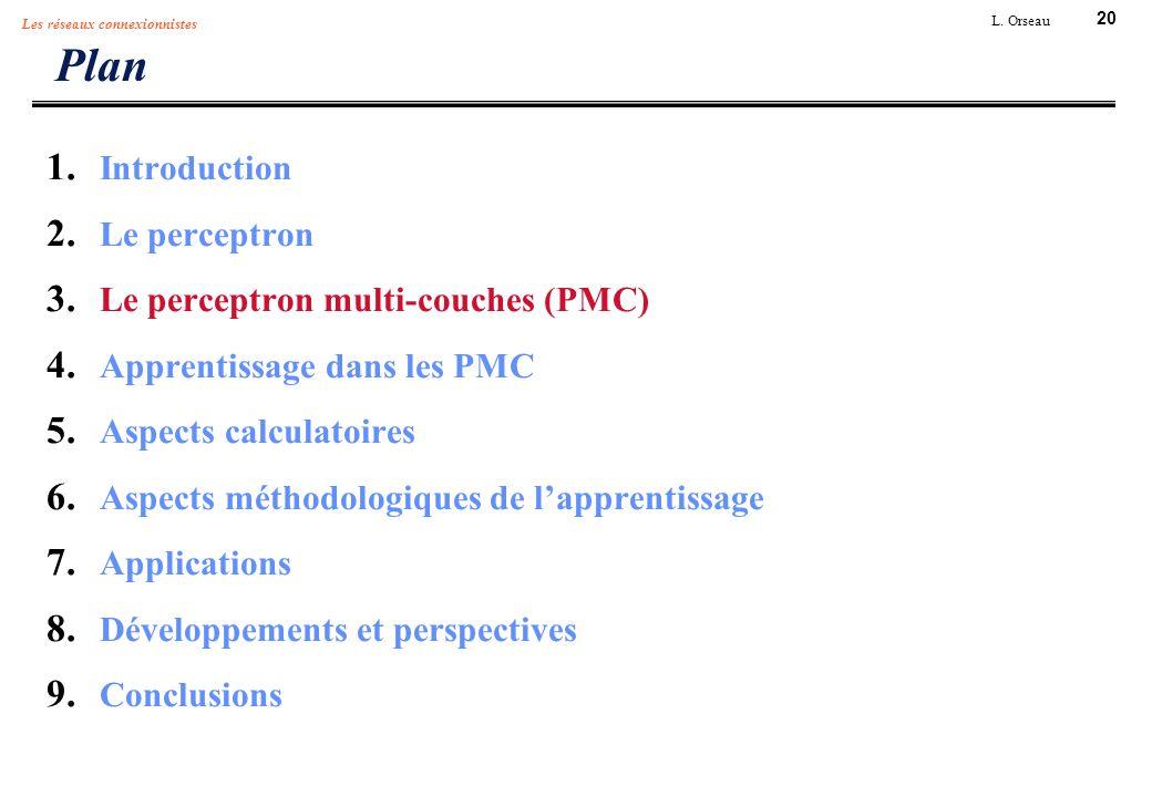 20 L. Orseau Les réseaux connexionnistes Plan 1. Introduction 2. Le perceptron 3. Le perceptron multi-couches (PMC) 4. Apprentissage dans les PMC 5. A