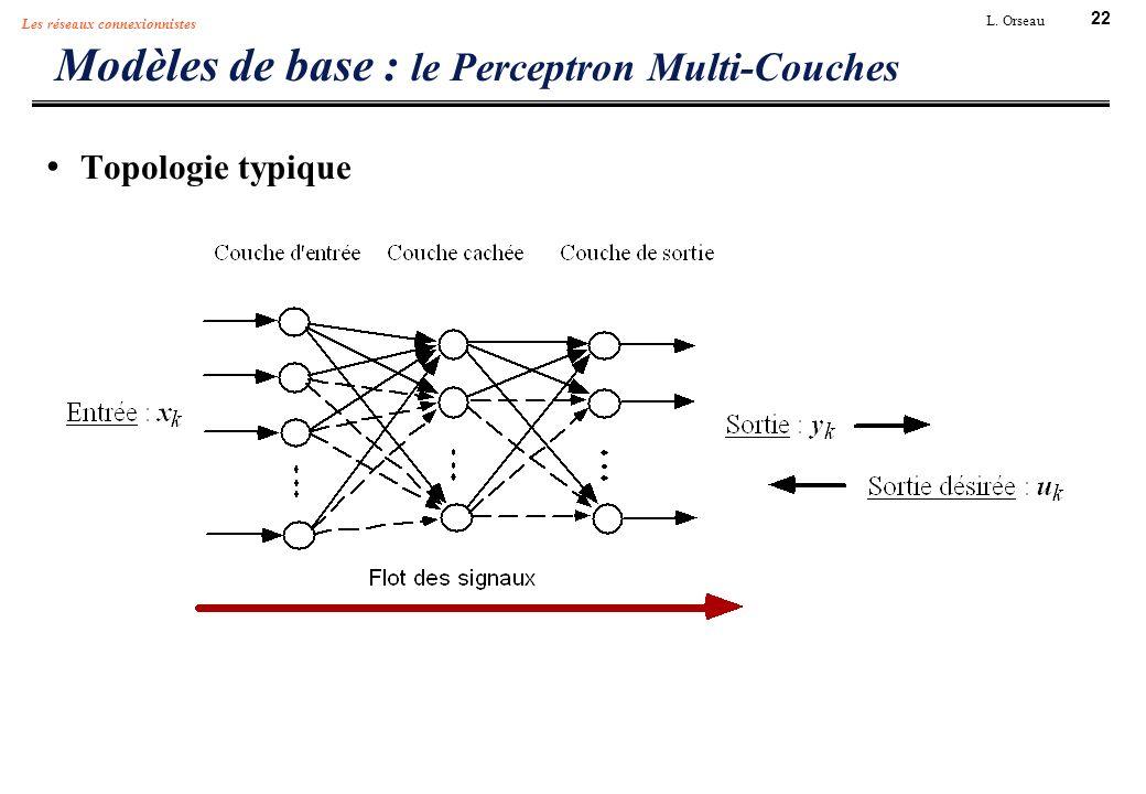 22 L. Orseau Les réseaux connexionnistes Modèles de base : le Perceptron Multi-Couches Topologie typique