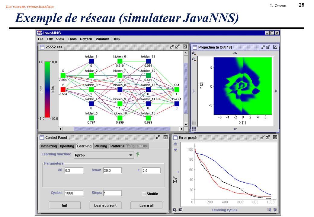 25 L. Orseau Les réseaux connexionnistes Exemple de réseau (simulateur JavaNNS)