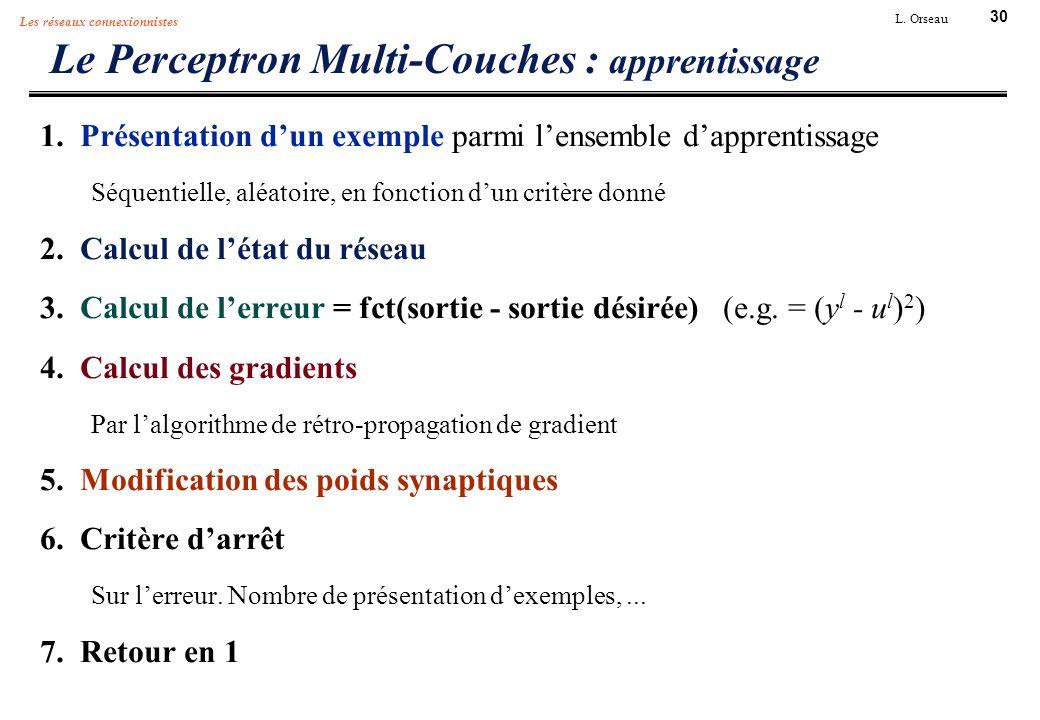 30 L. Orseau Les réseaux connexionnistes Le Perceptron Multi-Couches : apprentissage 1. Présentation dun exemple parmi lensemble dapprentissage Séquen