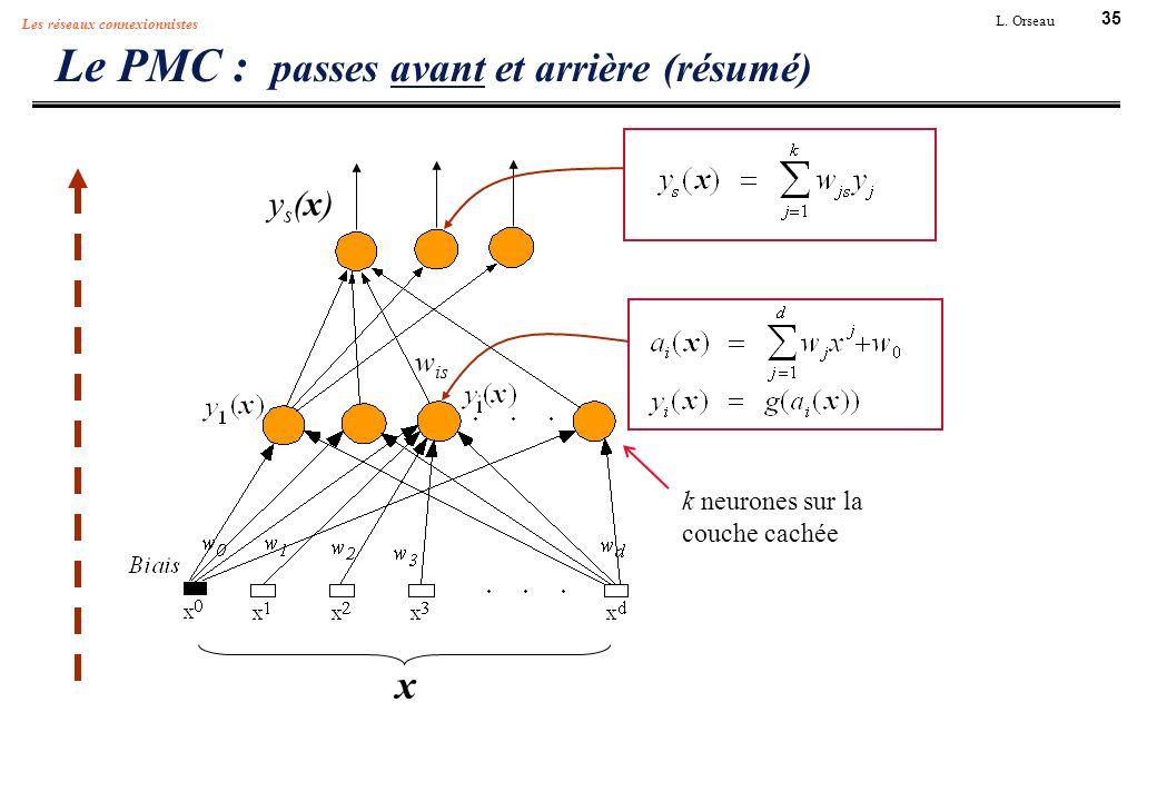 35 L. Orseau Les réseaux connexionnistes Le PMC : passes avant et arrière (résumé) x ys(x)ys(x) w is k neurones sur la couche cachée