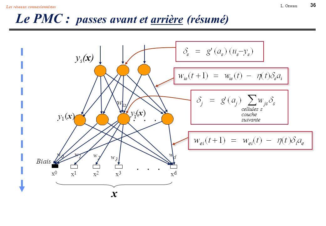 36 L. Orseau Les réseaux connexionnistes Le PMC : passes avant et arrière (résumé) x ys(x)ys(x) w is... x 1 x 2 x 3 x d w 1 w 2 w 3 w d y i (x) x 0 w