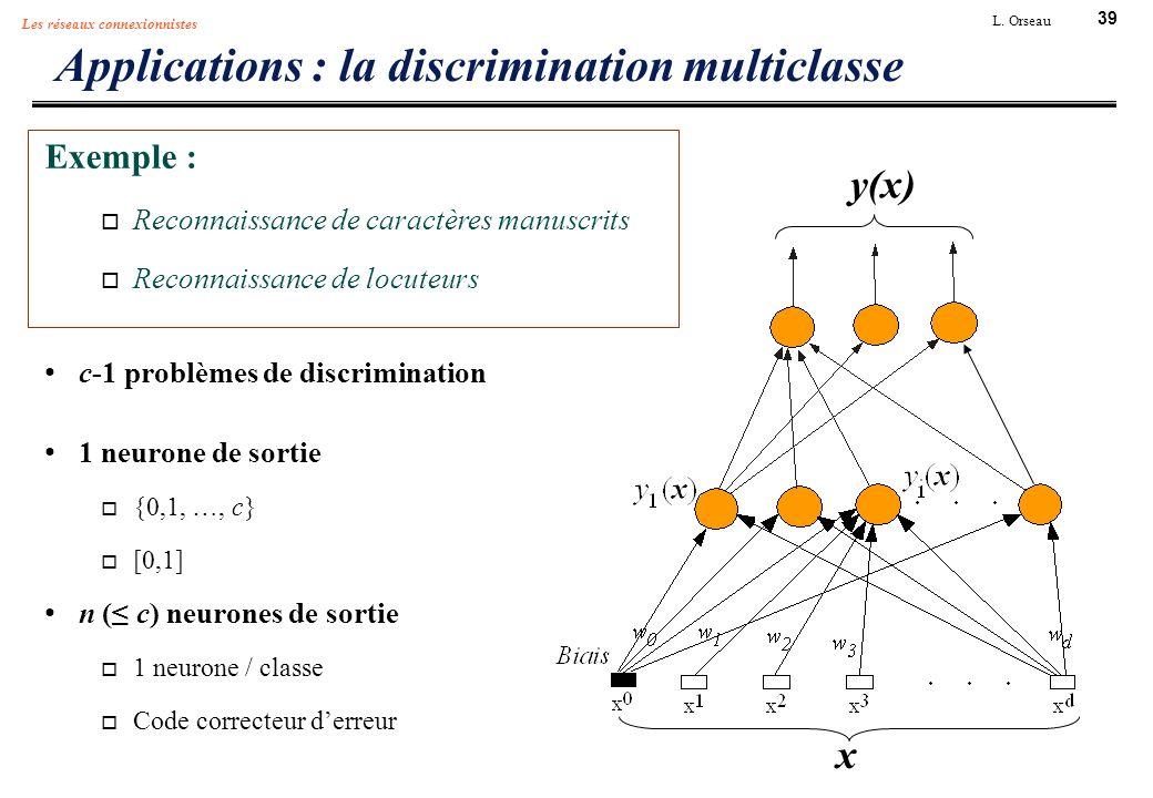 39 L. Orseau Les réseaux connexionnistes Applications : la discrimination multiclasse c-1 problèmes de discrimination 1 neurone de sortie {0,1, …, c}