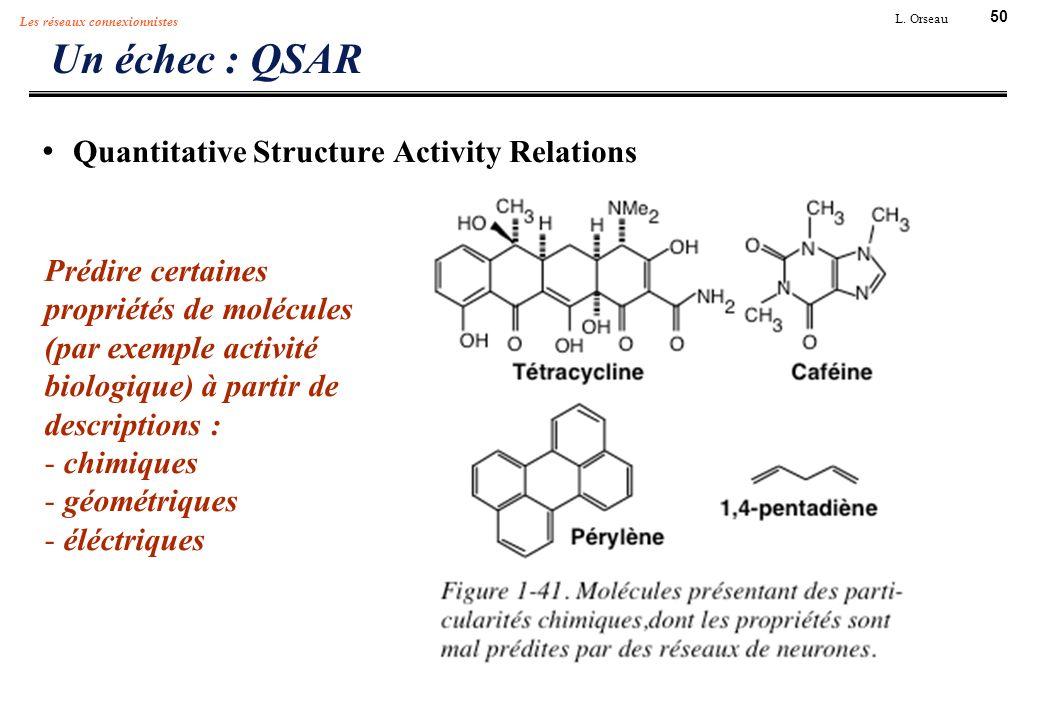 50 L. Orseau Les réseaux connexionnistes Un échec : QSAR Quantitative Structure Activity Relations Prédire certaines propriétés de molécules (par exem