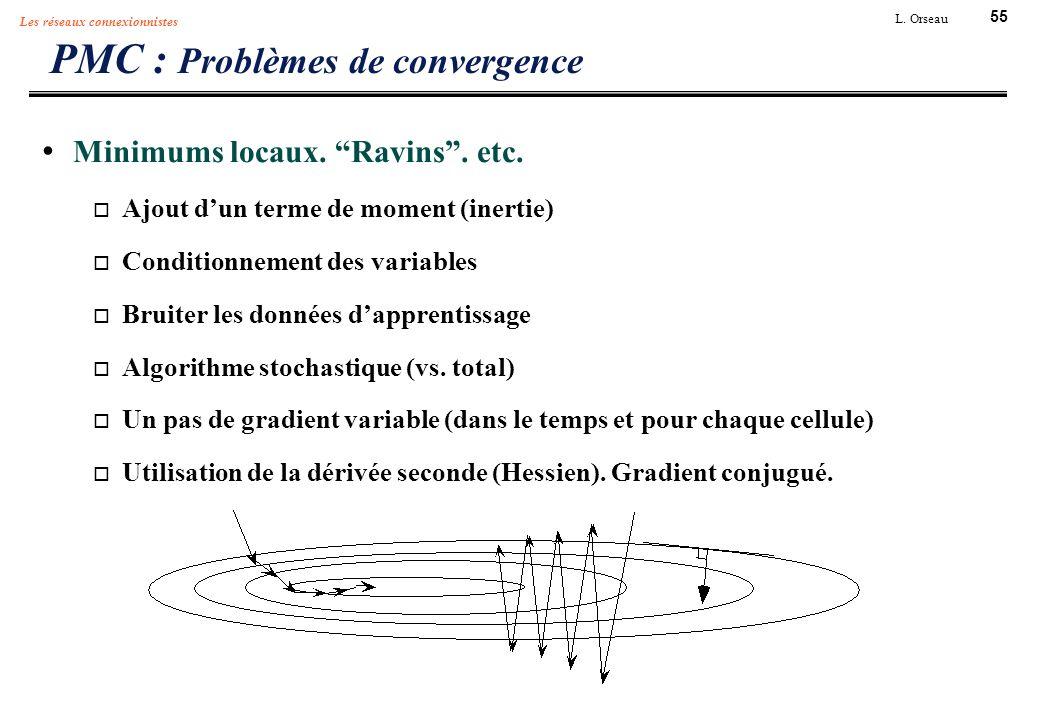 55 L. Orseau Les réseaux connexionnistes PMC : Problèmes de convergence Minimums locaux. Ravins. etc. Ajout dun terme de moment (inertie) Conditionnem