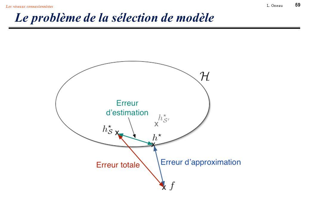 59 L. Orseau Les réseaux connexionnistes Le problème de la sélection de modèle