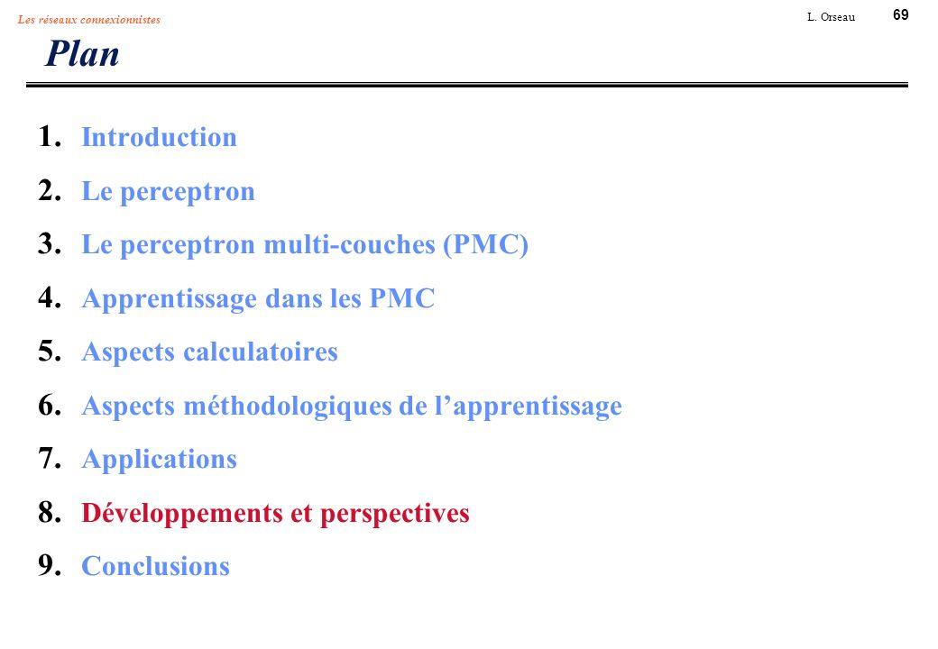 69 L. Orseau Les réseaux connexionnistes Plan 1. Introduction 2. Le perceptron 3. Le perceptron multi-couches (PMC) 4. Apprentissage dans les PMC 5. A