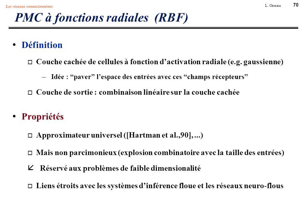 70 L. Orseau Les réseaux connexionnistes PMC à fonctions radiales (RBF) Définition Couche cachée de cellules à fonction dactivation radiale (e.g. gaus