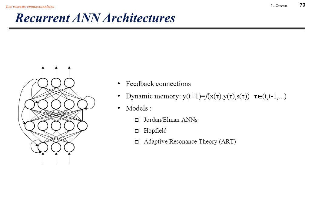 73 L. Orseau Les réseaux connexionnistes Recurrent ANN Architectures Feedback connections Dynamic memory: y(t+1)=f(x(τ),y(τ),s(τ)) τ (t,t-1,...) Model