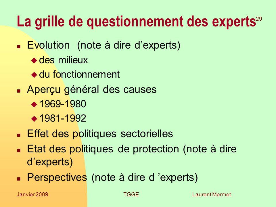 Laurent Mermet 29 Janvier 2009TGGE La grille de questionnement des experts n Evolution (note à dire dexperts) u des milieux u du fonctionnement n Aper