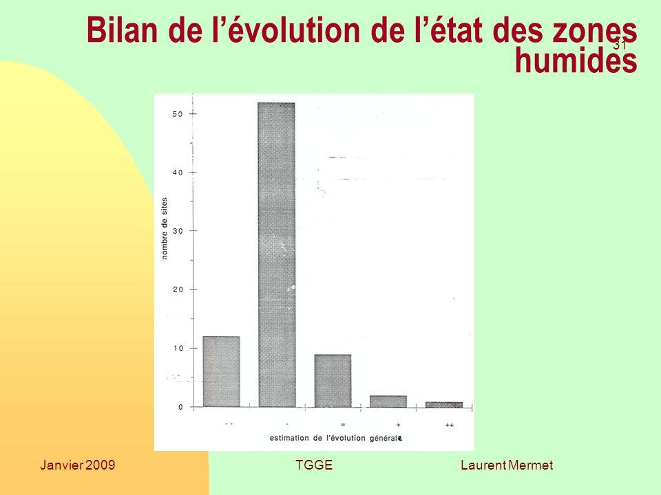 Laurent Mermet 31 Janvier 2009TGGE Bilan de lévolution de létat des zones humides