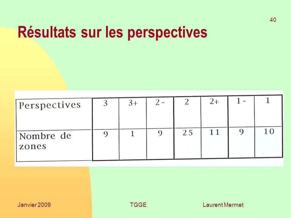 Laurent Mermet 40 Janvier 2009TGGE Résultats sur les perspectives
