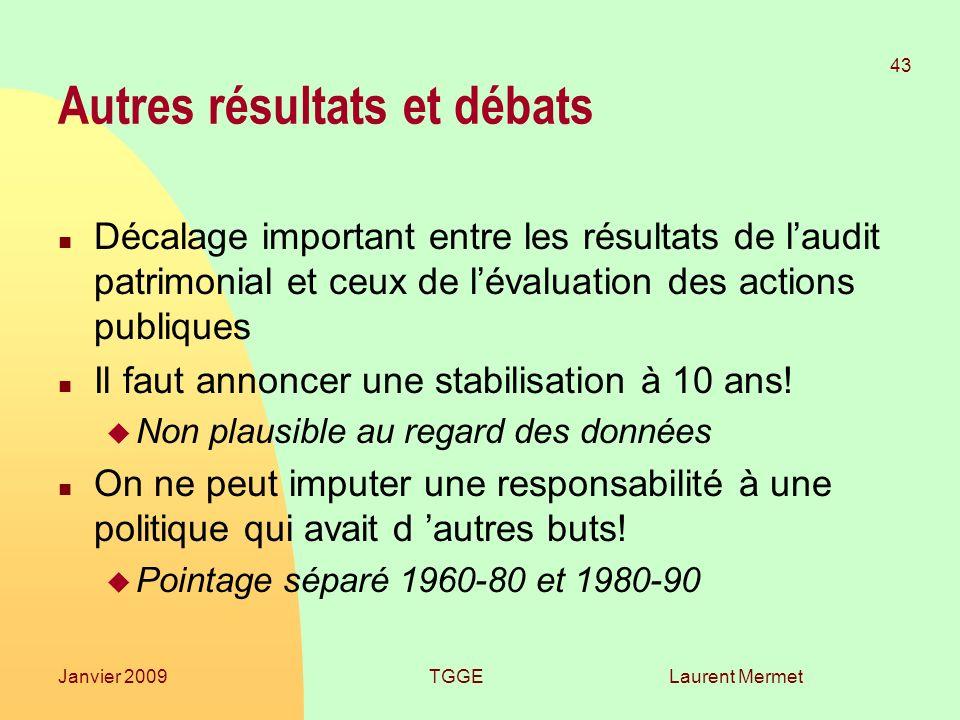 Laurent Mermet 43 Janvier 2009TGGE Autres résultats et débats n Décalage important entre les résultats de laudit patrimonial et ceux de lévaluation des actions publiques n Il faut annoncer une stabilisation à 10 ans.