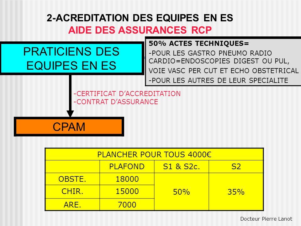 2-ACREDITATION DES EQUIPES EN ES AIDE DES ASSURANCES RCP PRATICIENS DES EQUIPES EN ES -CERTIFICAT DACCREDITATION -CONTRAT DASSURANCE CPAM 50% ACTES TE