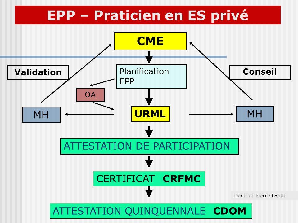 EPP – Praticien en ES privé CME MH Validation Conseil Planification EPP OA ATTESTATION DE PARTICIPATION URML CERTIFICAT CRFMC ATTESTATION QUINQUENNALE