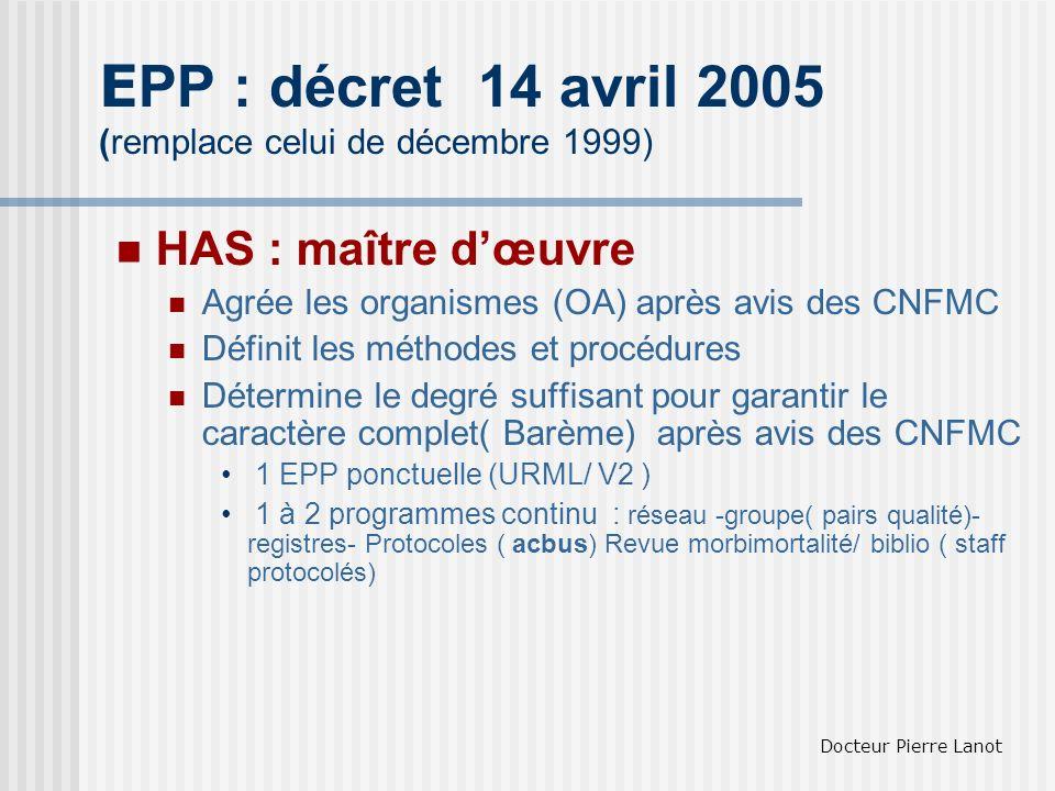 E PP : décret 14 avril 2005 (remplace celui de décembre 1999) HAS : maître dœuvre Agrée les organismes (OA) après avis des CNFMC Définit les méthodes