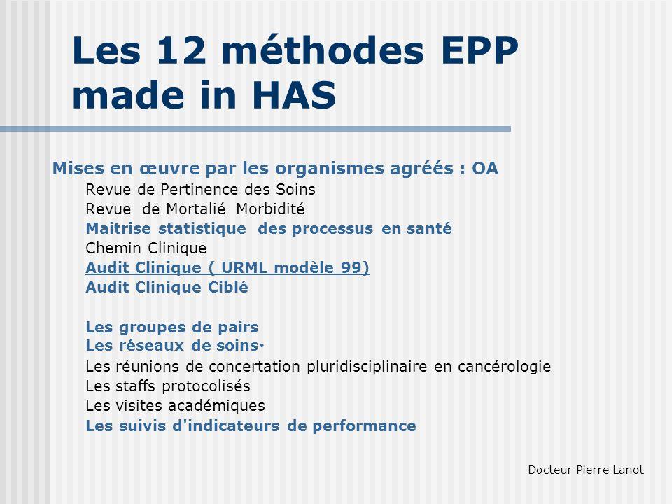 Les 12 méthodes EPP made in HAS Mises en œuvre par les organismes agréés : OA Revue de Pertinence des Soins Revue de Mortalié Morbidité Maitrise stati