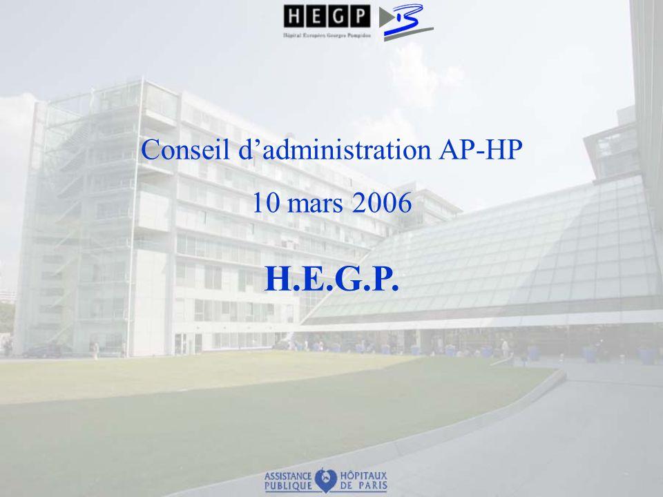 Conseil dadministration AP-HP 10 mars 2006 H.E.G.P.