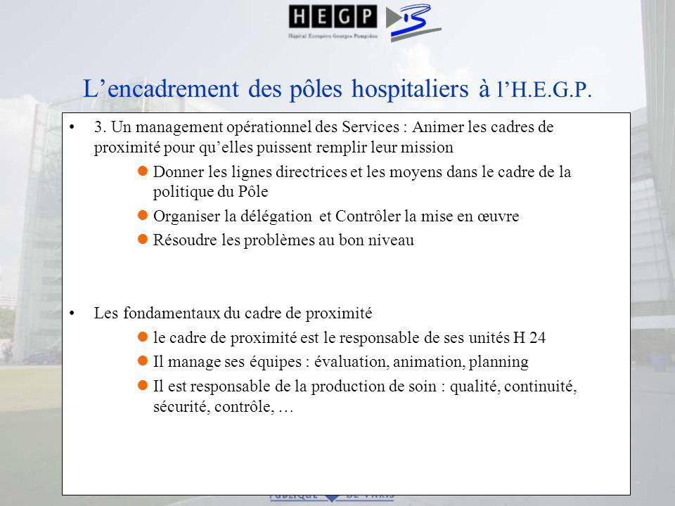 Lencadrement des pôles hospitaliers à lH.E.G.P. 3. Un management opérationnel des Services : Animer les cadres de proximité pour quelles puissent remp