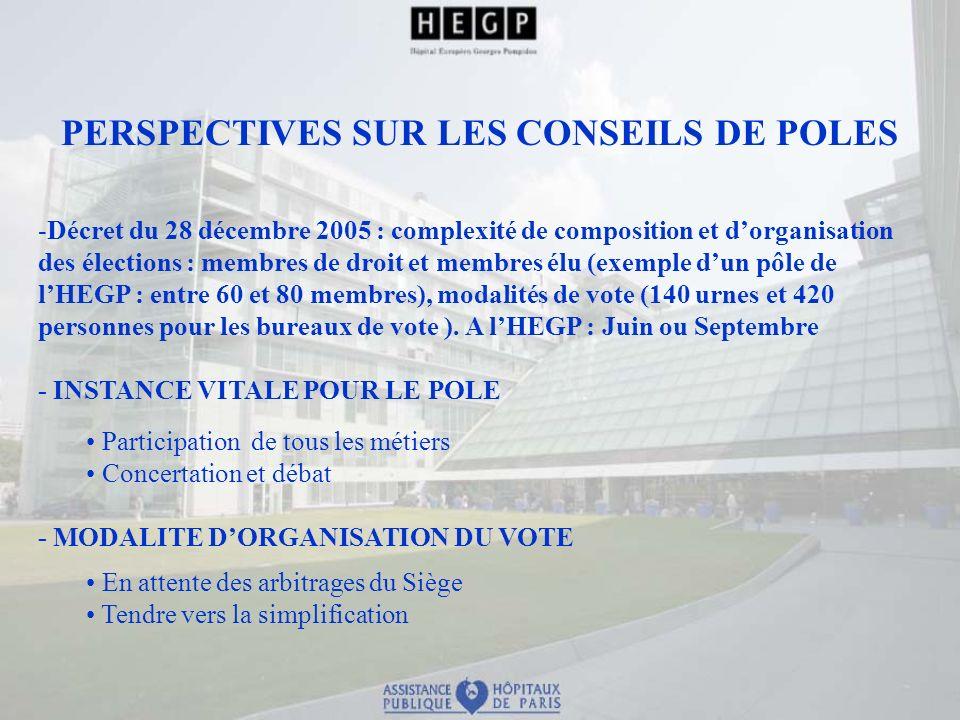 PERSPECTIVES SUR LES CONSEILS DE POLES -Décret du 28 décembre 2005 : complexité de composition et dorganisation des élections : membres de droit et me
