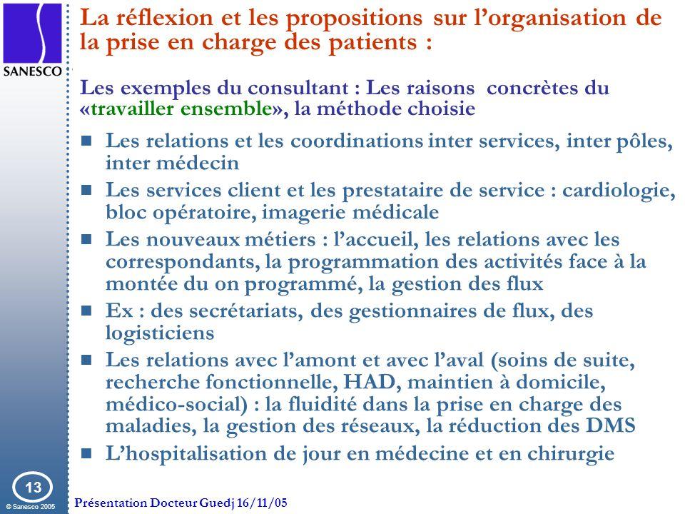 © Sanesco 2005 Présentation Docteur Guedj 16/11/05 13 La réflexion et les propositions sur lorganisation de la prise en charge des patients : Les exem