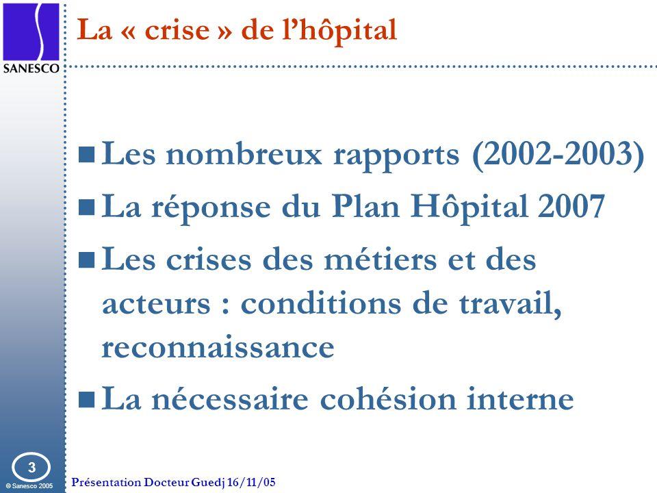 © Sanesco 2005 Présentation Docteur Guedj 16/11/05 3 La « crise » de lhôpital Les nombreux rapports (2002-2003) La réponse du Plan Hôpital 2007 Les cr