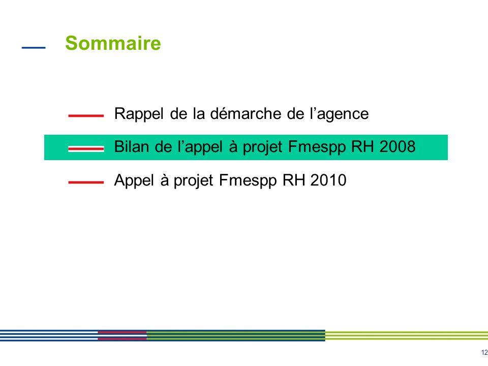 12 Sommaire Rappel de la démarche de lagence Bilan de lappel à projet Fmespp RH 2008 Appel à projet Fmespp RH 2010