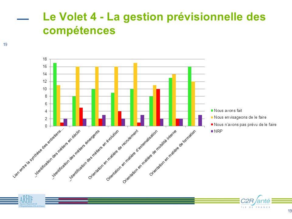 19 Le Volet 4 - La gestion prévisionnelle des compétences 19